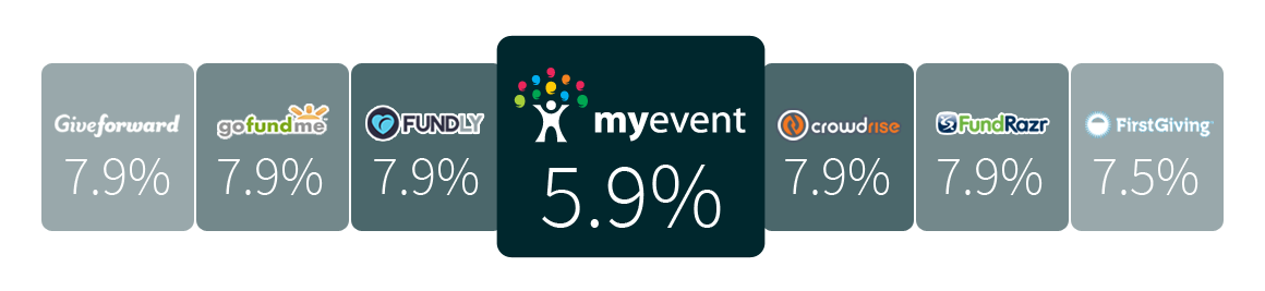 Myevent-price-comparison